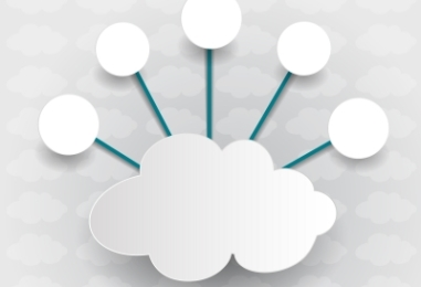 PTC joins Salesforce Analytics Cloud to bring IoT to its customers