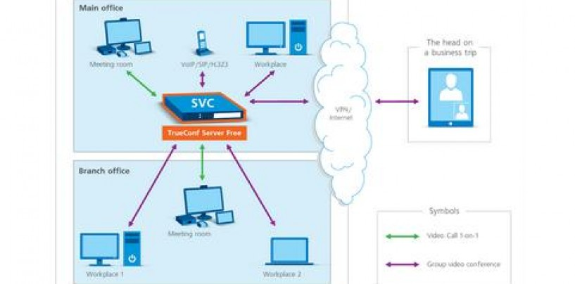 TrueConf brings free video conferencing server for enterprises