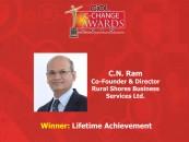 CN RAM: A living legend