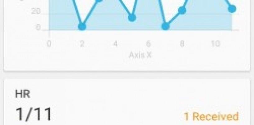 Never miss customers' calls with MyOperator's app