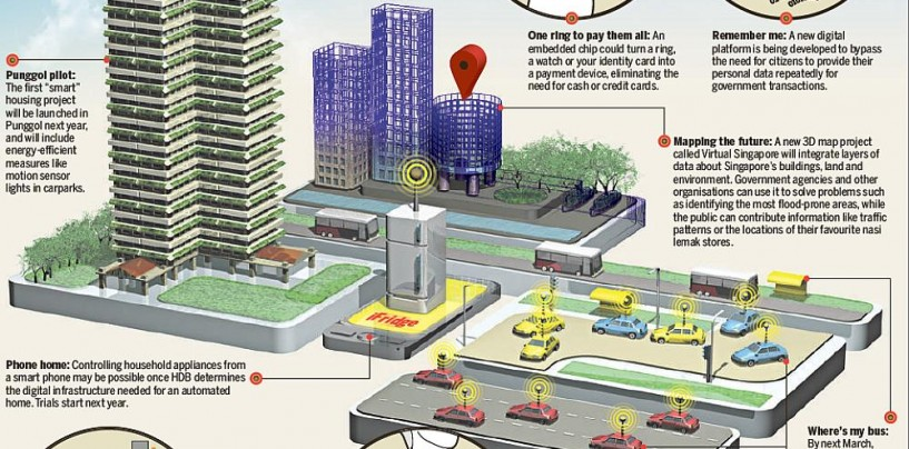 Boost to Singapore's smart nation drive