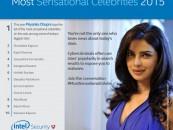 Searching for Priyanka Chopra? You need to read this
