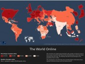Reconfiguring world for Internet Users