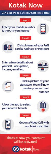 CIOL Kotak Mahindra Bank launches 'Kotak Now' for paperless account opening via mobile