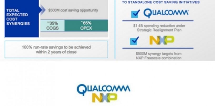 Qualcomm acquires NXP for $47 billion