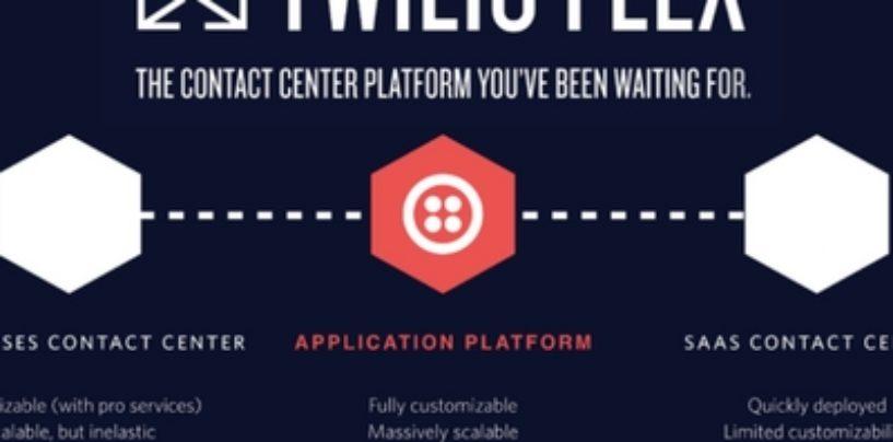 Meet Flex- world's first fully programmable cloud contact center platform