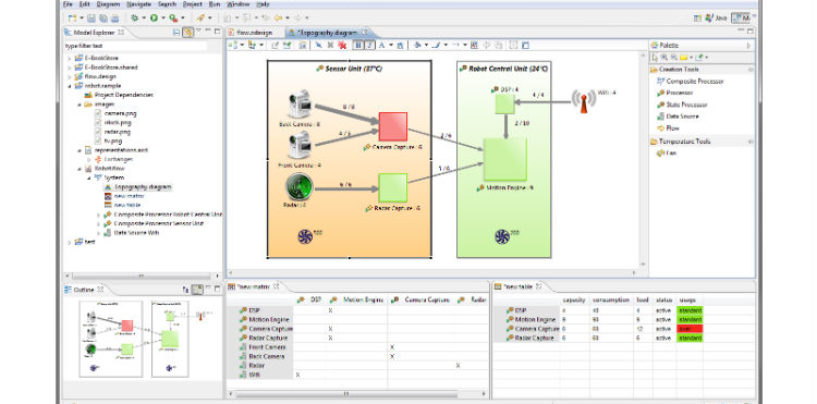 New System Modeling Workbench for Team Center Enables Multi-domain Digital Twin