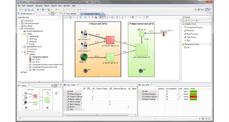 New System Modeling Workbench for Team Center Enables Multi