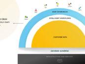 Zendesk Launches Sunshine, an Open and Flexible CRM Platform