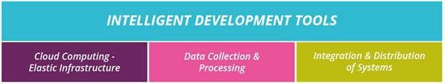 Intelligent development tools