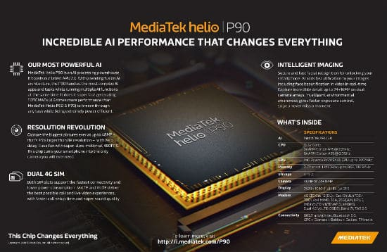 MediaTek Helio P90 Infographic_Final