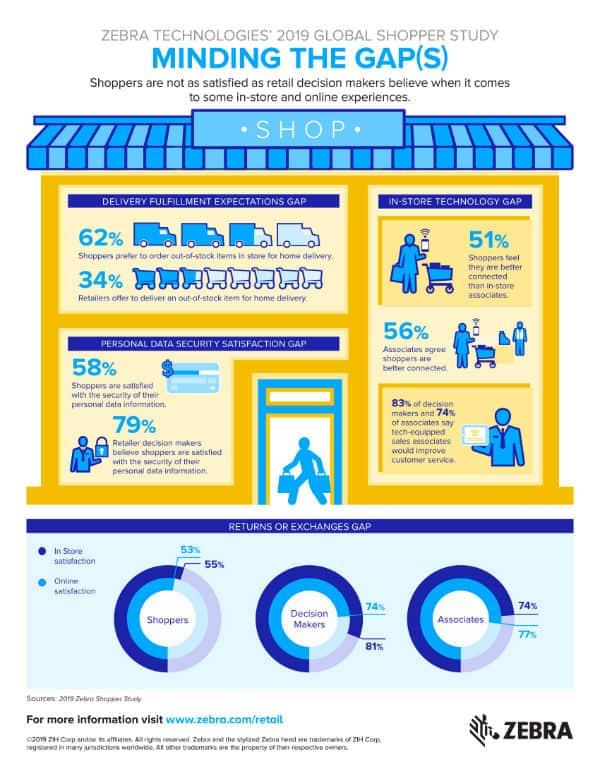 2019-shopper-study-global-infographic-FINAL FINAL)-1