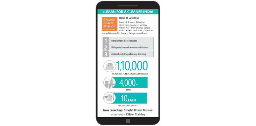 Microsoft's Project Sangam Accelerates India's Swachh Bharat Mission