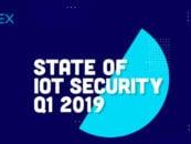 World IoT Day: IoT Security Honeypot
