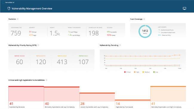 vulnerability management platform