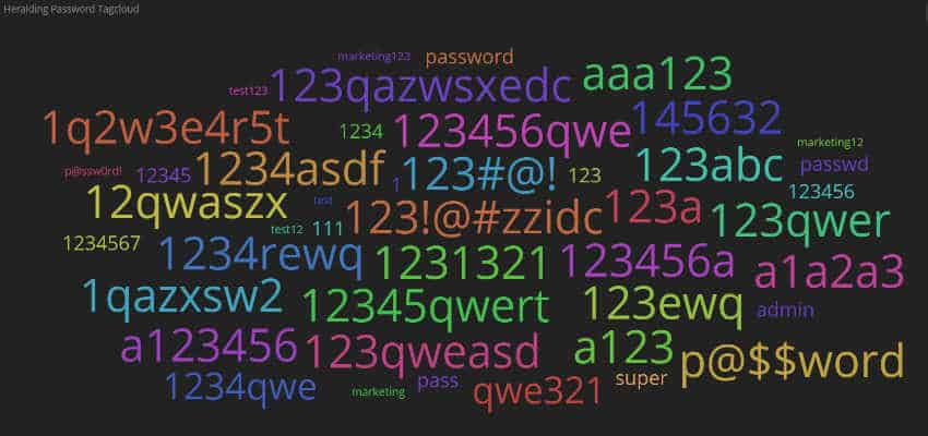 World Password Day: Some of the World's Most Frequently Used