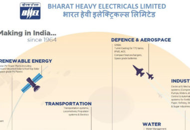 BHEL Recruitment 2019: Engineers and Supervisors Required, Salary 66,000 per month, Apply online
