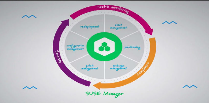 SUSE Manager 4 Makes IT Transformation More Cost Effective and Secure