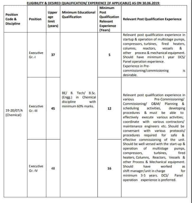 EIL recruitment 2019 - Apply for govt jobs