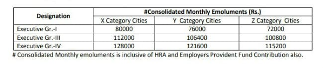 EIL recruitment 2019 - Apply govt jobs