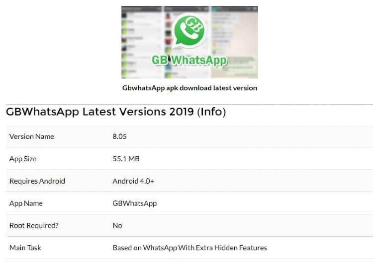 GB WhatsApp Latest Version