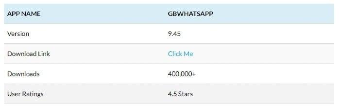 GB WhatsApp Latest Version - 9.45